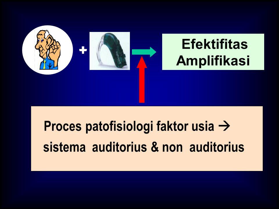 Proces patofisiologi faktor usia  sistema auditorius & non auditorius + Efektifitas Amplifikasi