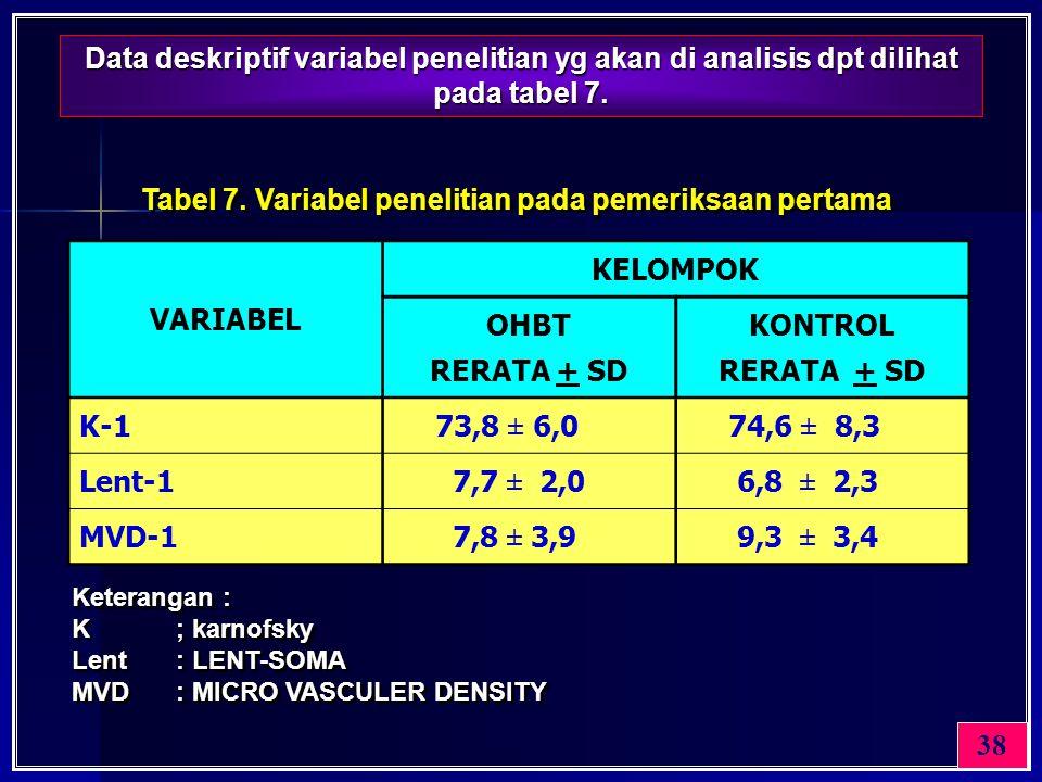 Tabel 7. Variabel penelitian pada pemeriksaan pertama Data deskriptif variabel penelitian yg akan di analisis dpt dilihat pada tabel 7. 38 VARIABEL KE