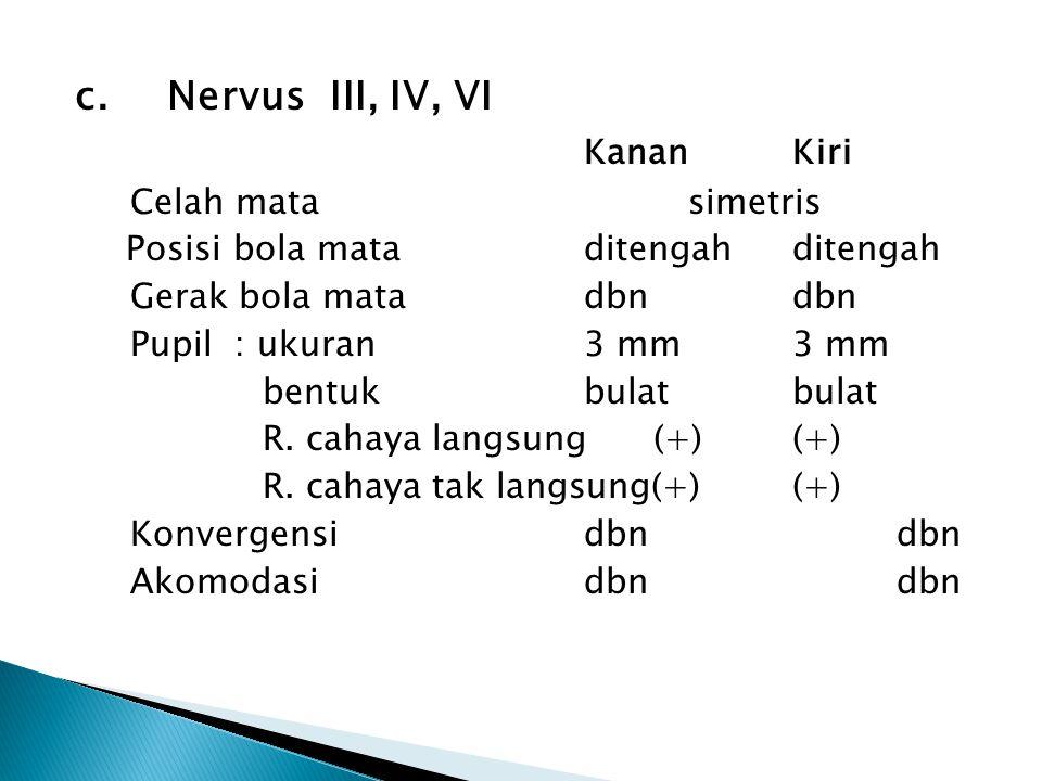 c.Nervus III, IV, VI KananKiri Celah mata simetris Posisi bola mataditengahditengah Gerak bola matadbndbn Pupil : ukuran3 mm3 mm bentukbulatbulat R. c