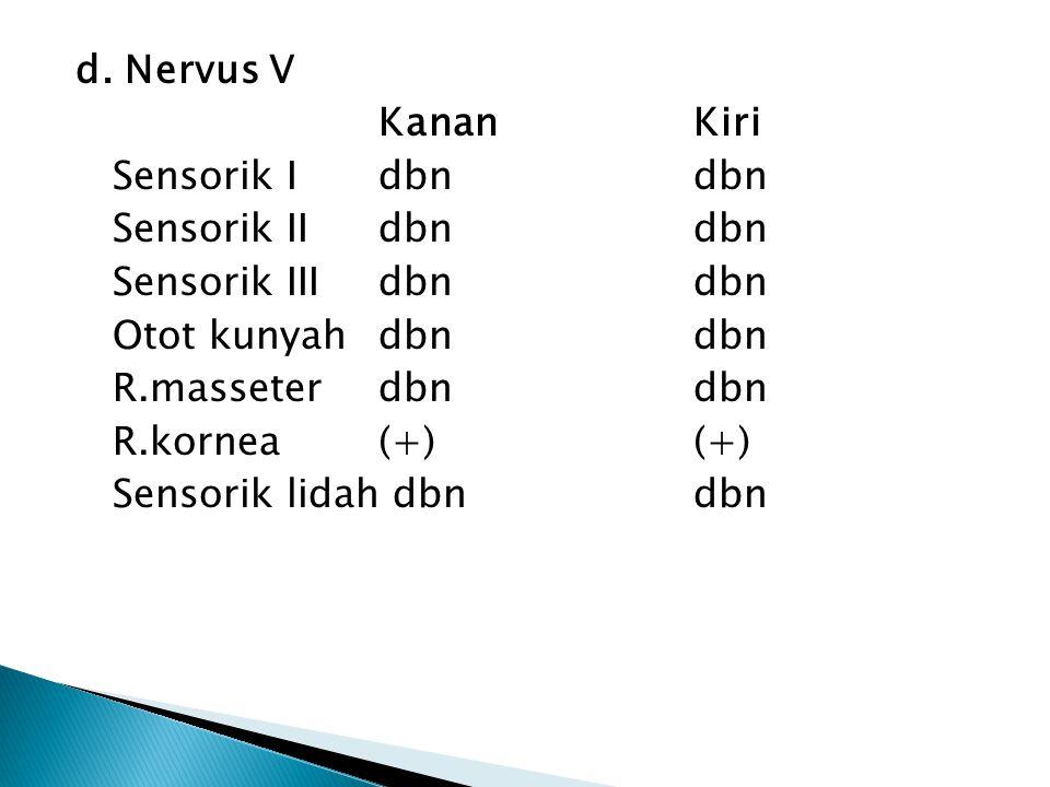d. Nervus V KananKiri Sensorik Idbndbn Sensorik IIdbndbn Sensorik IIIdbndbn Otot kunyahdbndbn R.masseterdbndbn R.kornea(+)(+) Sensorik lidah dbndbn