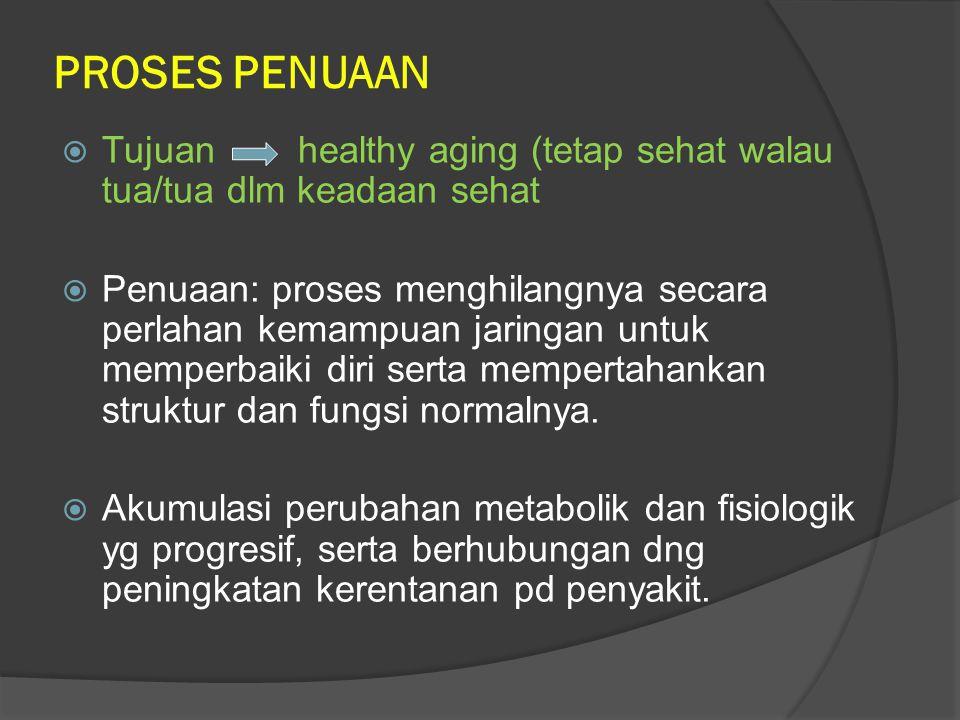 PROSES PENUAAN  Tujuan healthy aging (tetap sehat walau tua/tua dlm keadaan sehat  Penuaan: proses menghilangnya secara perlahan kemampuan jaringan