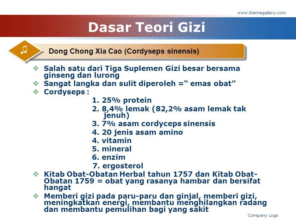 www.themegallery.com Company Logo Dasar Teori Gizi Dong Chong Xia Cao (Cordyseps sinensis) ♫  Salah satu dari Tiga Suplemen Gizi besar bersama ginseng dan lurong  Sangat langka dan sulit diperoleh = emas obat  Cordyseps : 1.