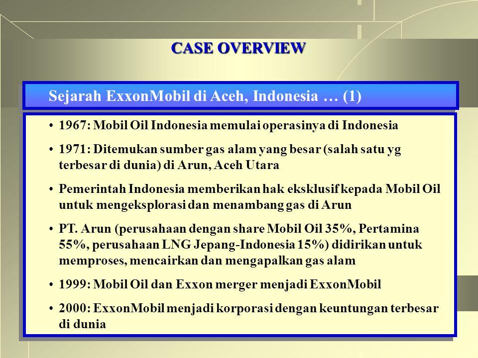 CASE OVERVIEW Sejarah ExxonMobil di Aceh, Indonesia … (1) 1967: Mobil Oil Indonesia memulai operasinya di Indonesia 1971: Ditemukan sumber gas alam ya