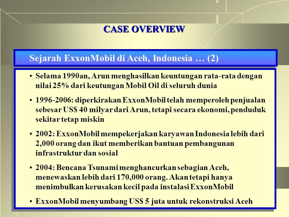 CASE OVERVIEW Sejarah ExxonMobil di Aceh, Indonesia … (2) Selama 1990an, Arun menghasilkan keuntungan rata-rata dengan nilai 25% dari keutungan Mobil