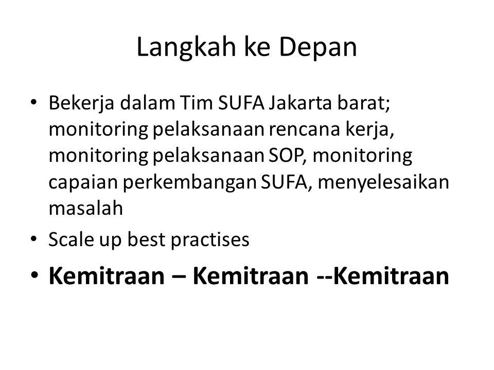Langkah ke Depan Bekerja dalam Tim SUFA Jakarta barat; monitoring pelaksanaan rencana kerja, monitoring pelaksanaan SOP, monitoring capaian perkembangan SUFA, menyelesaikan masalah Scale up best practises Kemitraan – Kemitraan --Kemitraan