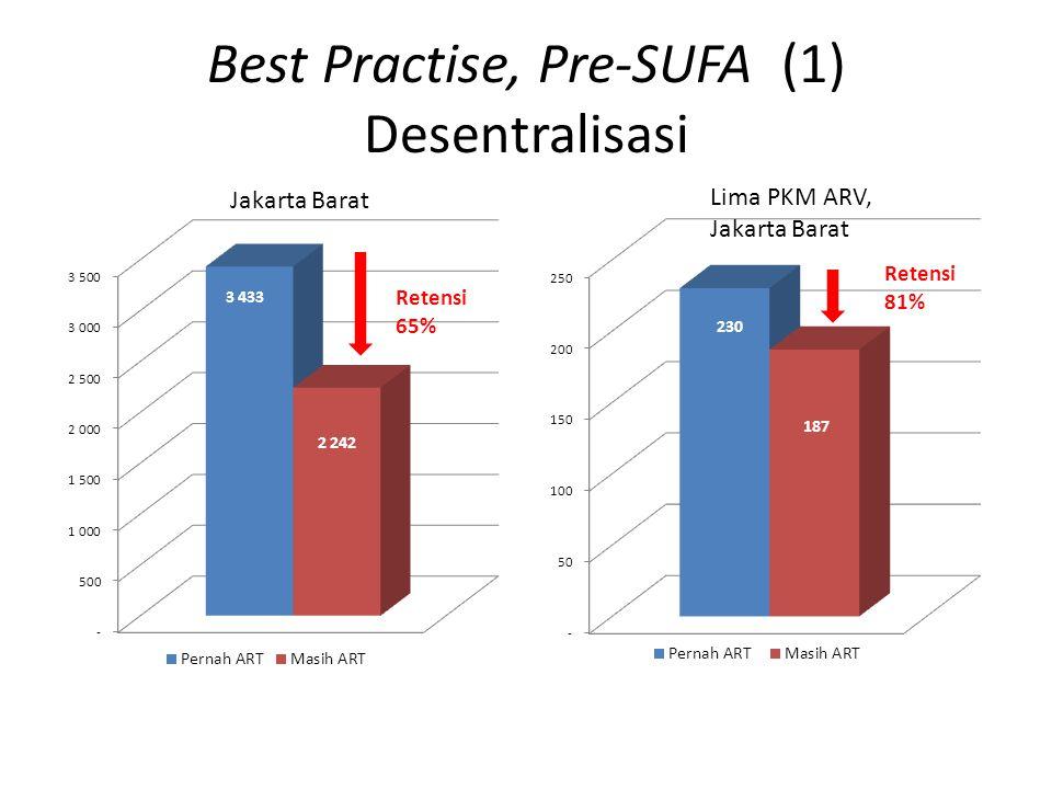 Best Practise, Pre-SUFA (1) Desentralisasi Jakarta Barat Lima PKM ARV, Jakarta Barat