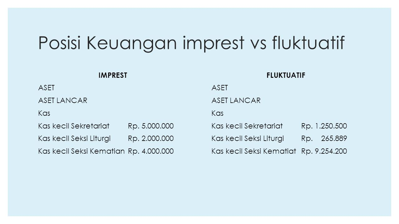 Posisi Keuangan imprest vs fluktuatif IMPREST ASET ASET LANCAR Kas Kas kecil Sekretariat Rp. 5.000.000 Kas kecil Seksi LiturgiRp. 2.000.000 Kas kecil