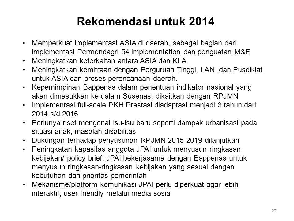 27 Rekomendasi untuk 2014 Memperkuat implementasi ASIA di daerah, sebagai bagian dari implementasi Permendagri 54 implementation dan penguatan M&E Meningkatkan keterkaitan antara ASIA dan KLA Meningkatkan kemitraan dengan Perguruan Tinggi, LAN, dan Pusdiklat untuk ASIA dan proses perencanaan daerah.