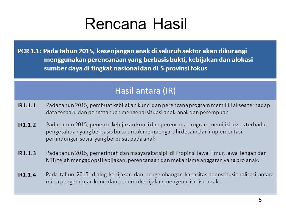 PCR 1.1: Pada tahun 2015, kesenjangan anak di seluruh sektor akan dikurangi menggunakan perencanaan yang berbasis bukti, kebijakan dan alokasi sumber daya di tingkat nasional dan di 5 provinsi fokus 5 Rencana Hasil
