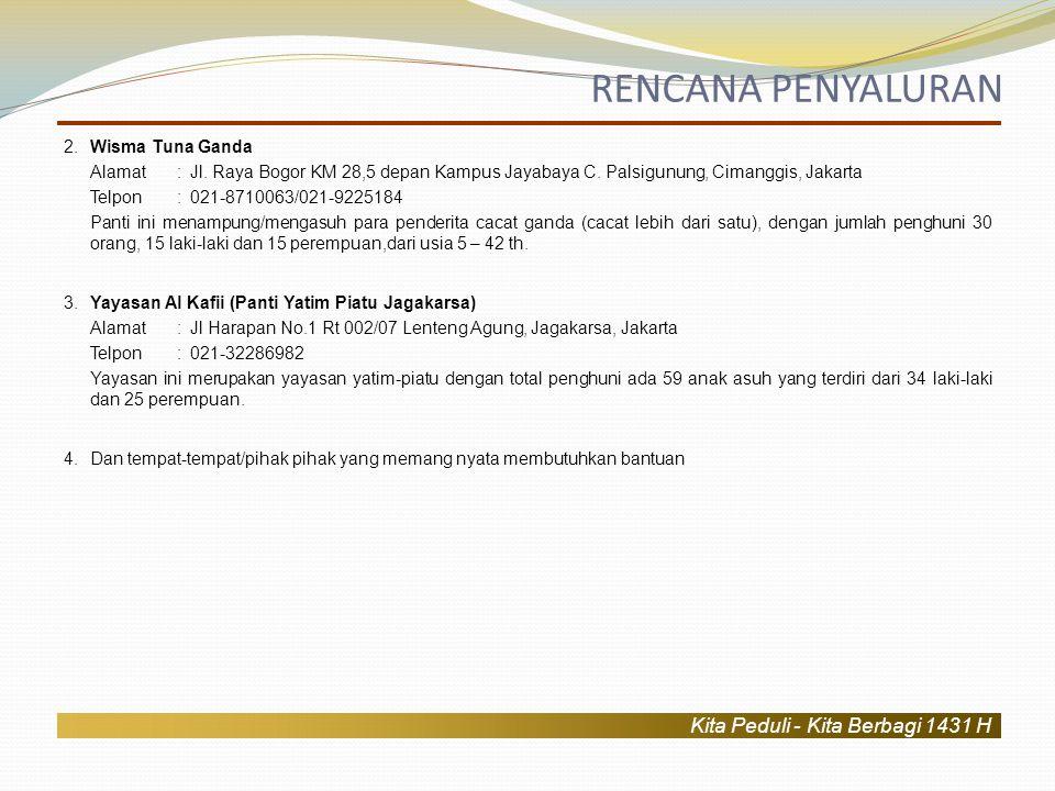 Kita Peduli - Kita Berbagi 1431 H 2.Wisma Tuna Ganda Alamat:Jl.