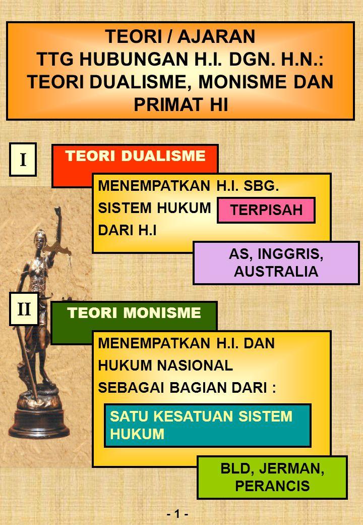 III TEORI PRIMAT H.I.- 2 - MENEMPATKAN H.I. LEBIH TINGGI DARI HUKUM NASIONAL: KAEDAH H.I.