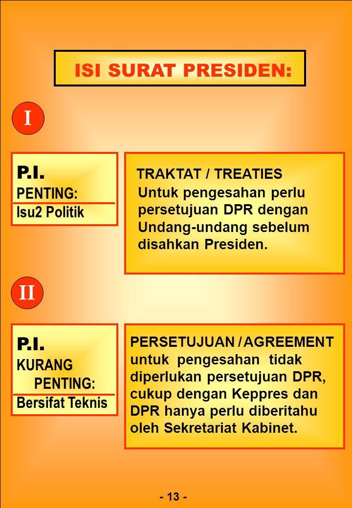ISI SURAT PRESIDEN: TRAKTAT / TREATIES Untuk pengesahan perlu persetujuan DPR dengan Undang-undang sebelum disahkan Presiden. P.I. PENTING: Isu2 Polit