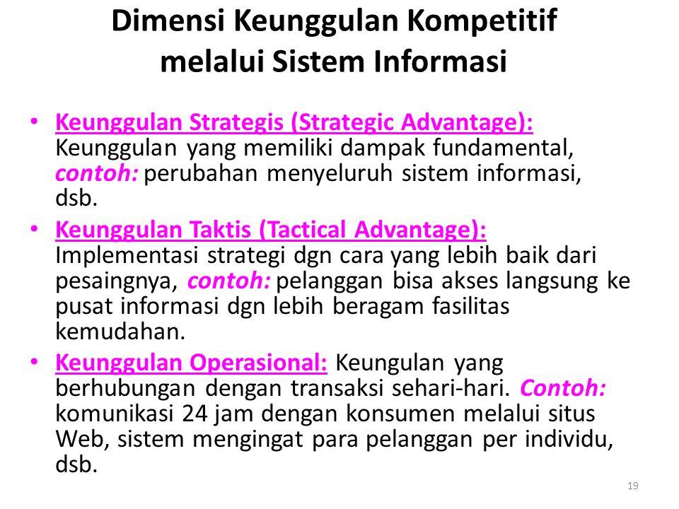 19 Dimensi Keunggulan Kompetitif melalui Sistem Informasi Keunggulan Strategis (Strategic Advantage): Keunggulan yang memiliki dampak fundamental, con