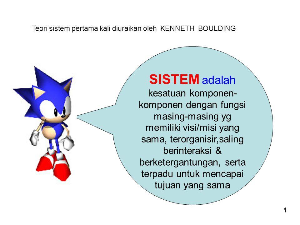 2 Teori sistem melahirkan 2 konsep sistem: 1.