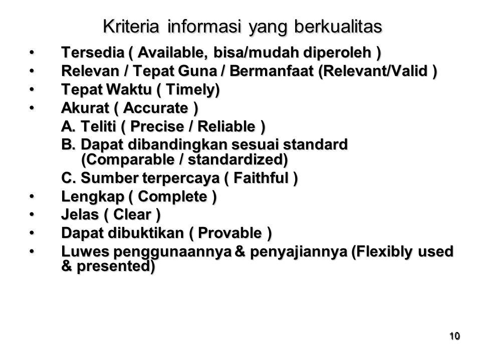 10 Kriteria informasi yang berkualitas Tersedia ( Available, bisa/mudah diperoleh )Tersedia ( Available, bisa/mudah diperoleh ) Relevan / Tepat Guna /