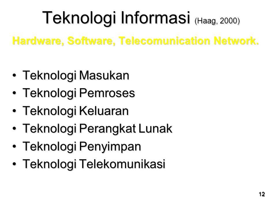 12 Teknologi Informasi (Haag, 2000) Hardware, Software, Telecomunication Network. Teknologi MasukanTeknologi Masukan Teknologi PemrosesTeknologi Pemro
