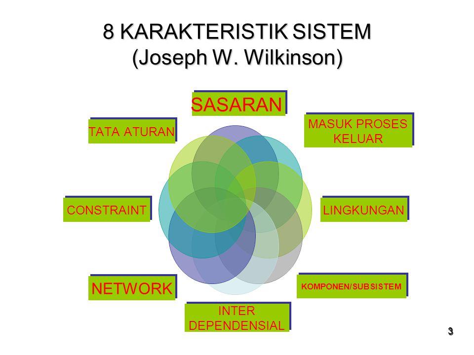 3 8 KARAKTERISTIK SISTEM (Joseph W. Wilkinson) SASARAN MASUK PROSES KELUAR LINGKUNGAN KOMPONEN/SUBSISTEM INTER DEPENDENSIAL NETWORK CONSTRAINT