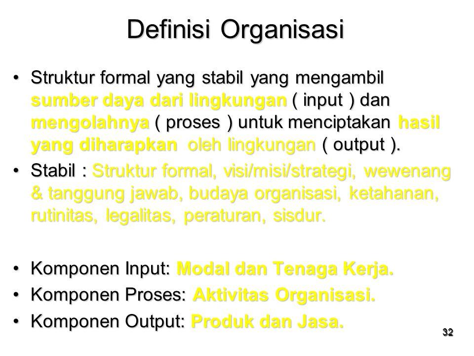 32 Definisi Organisasi Struktur formal yang stabil yang mengambil sumber daya dari lingkungan ( input ) dan mengolahnya ( proses ) untuk menciptakan h