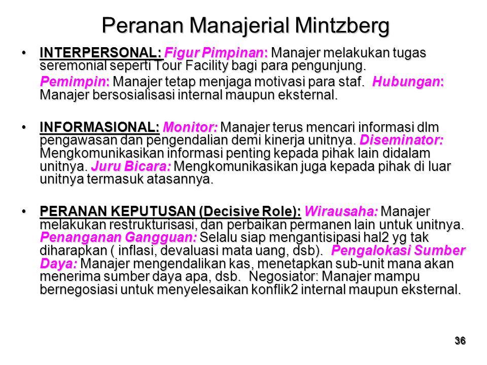 36 Peranan Manajerial Mintzberg INTERPERSONAL: Figur Pimpinan: Manajer melakukan tugas seremonial seperti Tour Facility bagi para pengunjung.INTERPERS