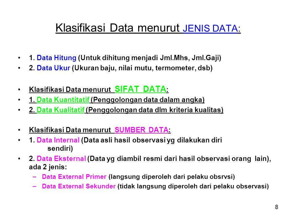 8 Klasifikasi Data menurut JENIS DATA: 1. Data Hitung (Untuk dihitung menjadi Jml.Mhs, Jml.Gaji) 2. Data Ukur (Ukuran baju, nilai mutu, termometer, ds