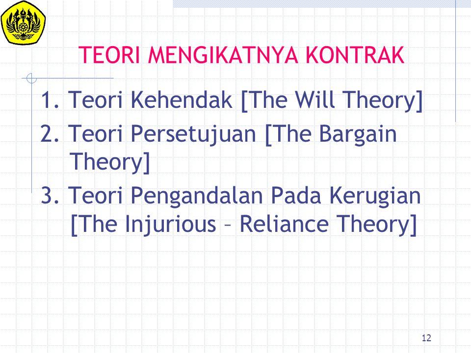 12 TEORI MENGIKATNYA KONTRAK 1. Teori Kehendak [The Will Theory] 2. Teori Persetujuan [The Bargain Theory] 3. Teori Pengandalan Pada Kerugian [The Inj