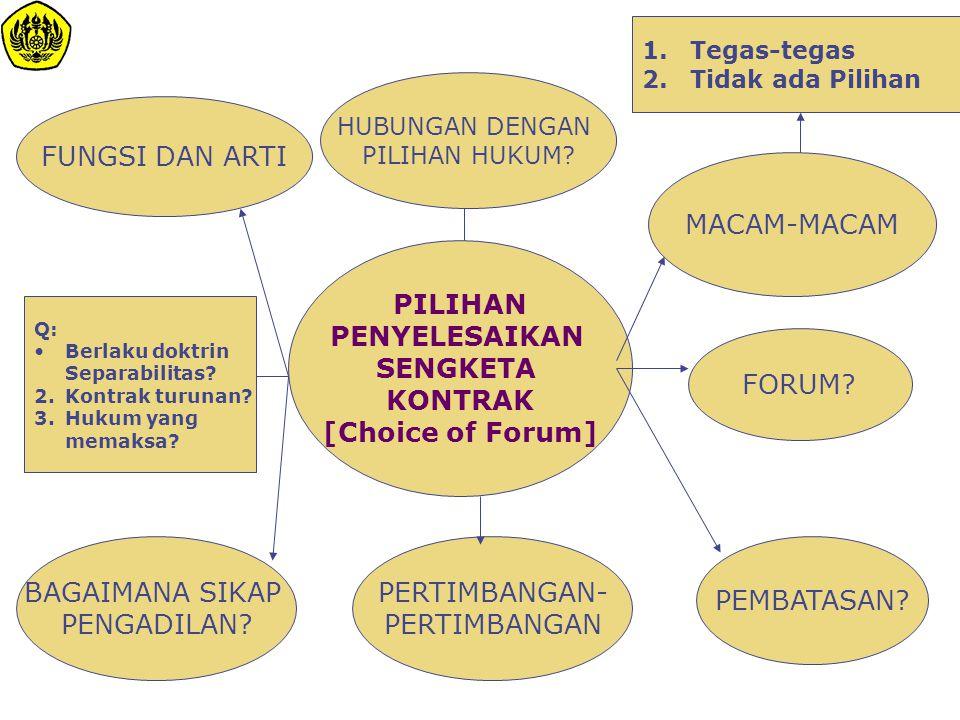 PILIHAN PENYELESAIKAN SENGKETA KONTRAK [Choice of Forum] FORUM? FUNGSI DAN ARTI MACAM-MACAM PEMBATASAN? BAGAIMANA SIKAP PENGADILAN? 1.Tegas-tegas 2.Ti
