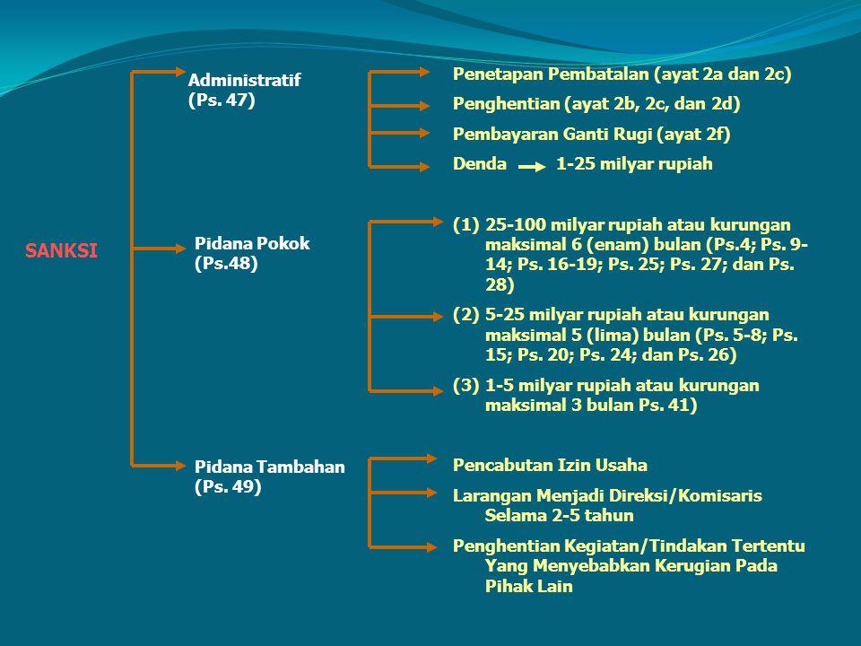 Penetapan Pembatalan (ayat 2a dan 2c) Penghentian (ayat 2b, 2c, dan 2d) Pembayaran Ganti Rugi (ayat 2f) Denda 1-25 milyar rupiah (1)25-100 milyar rupi
