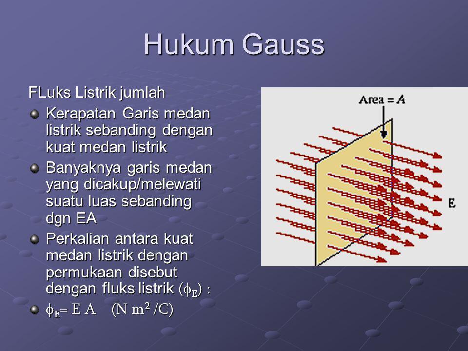 Hukum Gauss FLuks Listrik jumlah Kerapatan Garis medan listrik sebanding dengan kuat medan listrik Banyaknya garis medan yang dicakup/melewati suatu luas sebanding dgn EA Perkalian antara kuat medan listrik dengan permukaan disebut dengan fluks listrik (  E ) :  E = E A (N m 2 /C)