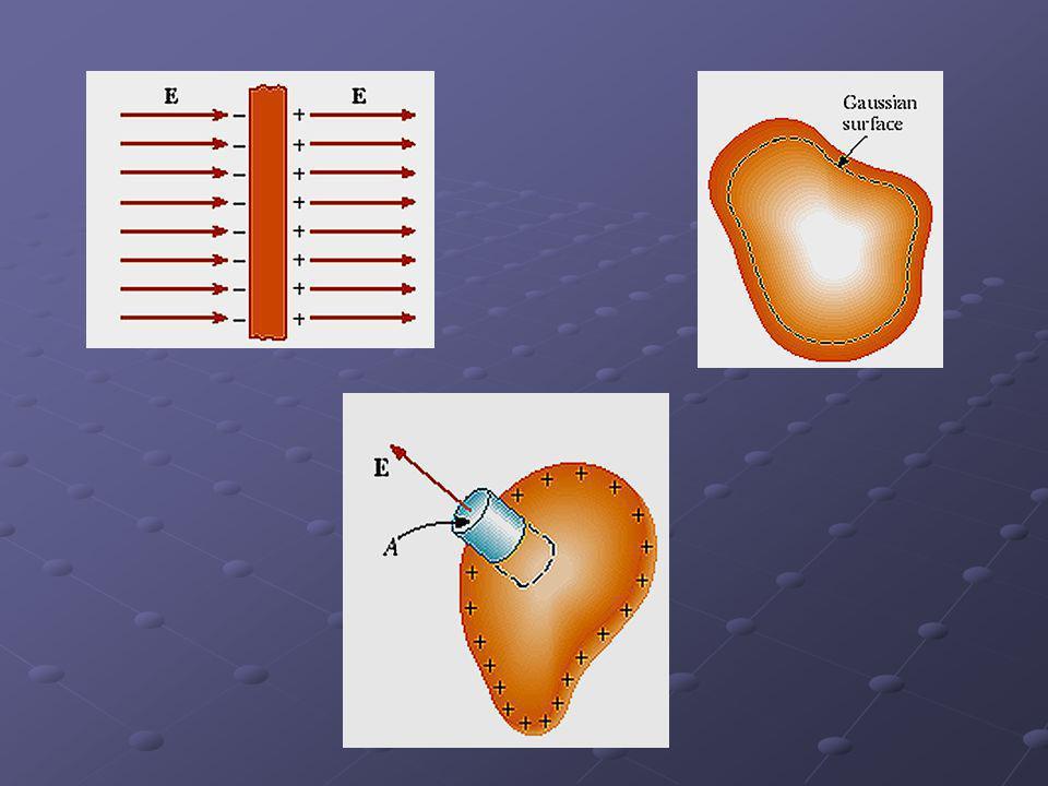 contoh Sebuah bola isolator pejal dengan jari-jari a mempunyai muatan sebesar 2Q.