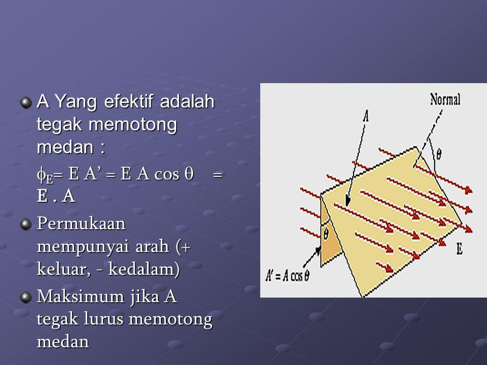 A Yang efektif adalah tegak memotong medan :  E = E A' = E A cos  = E.