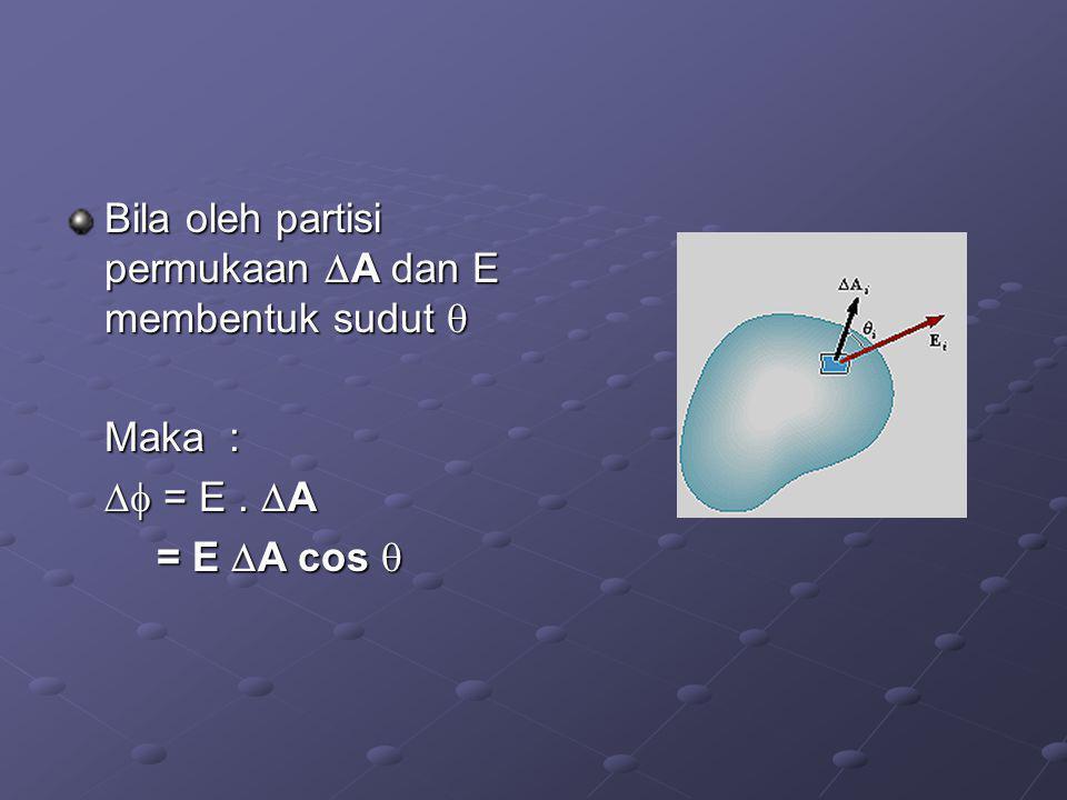 Bila oleh partisi permukaan  A dan E membentuk sudut  Maka :  = E.