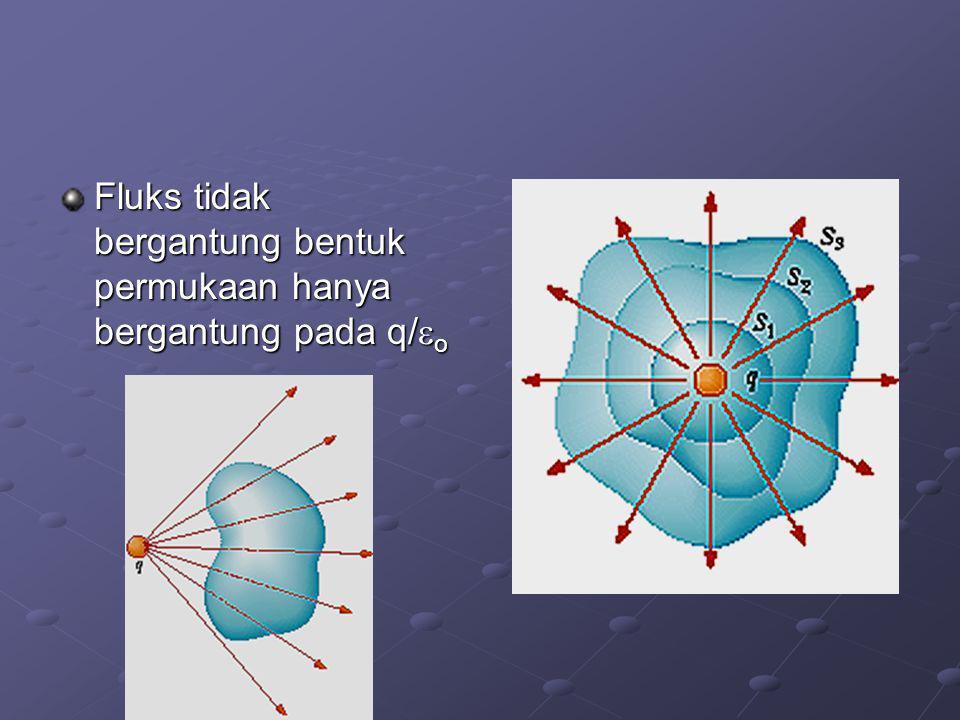 Fluks tidak bergantung bentuk permukaan hanya bergantung pada q/  o