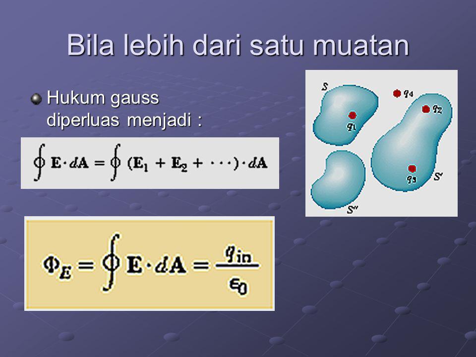 Aplikasi Hukum Gauss Tentukan medan listrik oleh muatan titik Q di titik P yang berjarak r dari muatan tersebut.