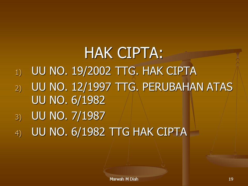 Marwah M Diah19 HAK CIPTA: 1) UU NO. 19/2002 TTG. HAK CIPTA 2) UU NO. 12/1997 TTG. PERUBAHAN ATAS UU NO. 6/1982 3) UU NO. 7/1987 4) UU NO. 6/1982 TTG