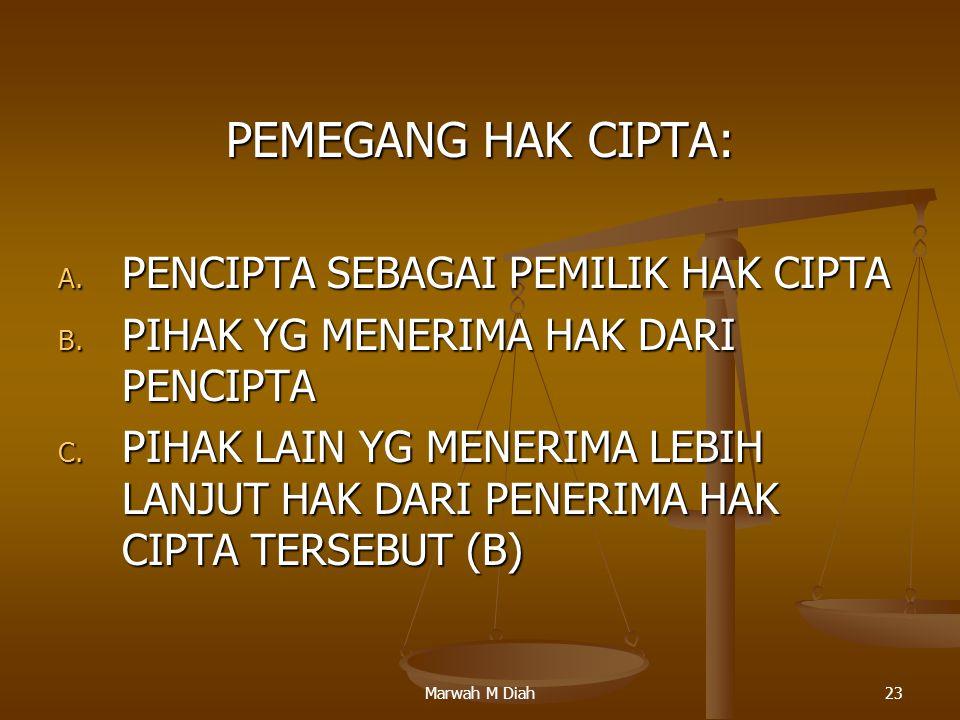 Marwah M Diah23 PEMEGANG HAK CIPTA: A. PENCIPTA SEBAGAI PEMILIK HAK CIPTA B. PIHAK YG MENERIMA HAK DARI PENCIPTA C. PIHAK LAIN YG MENERIMA LEBIH LANJU