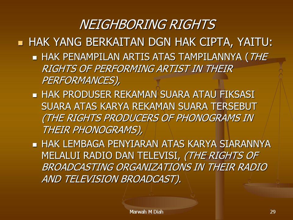 Marwah M Diah29 NEIGHBORING RIGHTS HAK YANG BERKAITAN DGN HAK CIPTA, YAITU: HAK YANG BERKAITAN DGN HAK CIPTA, YAITU: HAK PENAMPILAN ARTIS ATAS TAMPILA