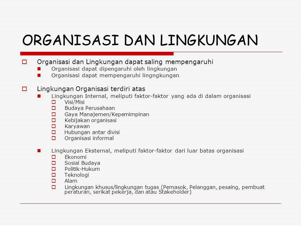 K.8 LINGKUNGAN INTERNAL Oleh : Dr. Y. Harri Jalil, MM Neneng Barina, Sp.