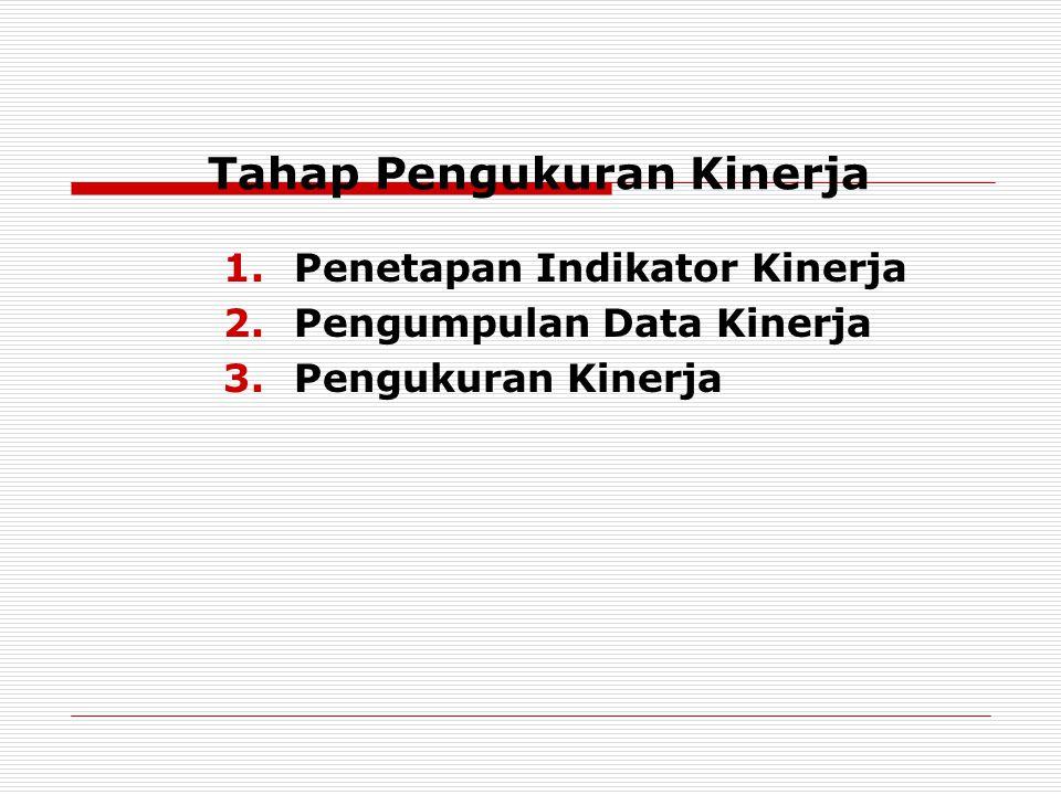 Pengukuran Kinerja Mencakup:  Kinerja kegiatan yang merupakan tingkat pencapaian target (rencana tingkat capaian) dari masing-masing kelompok indikat