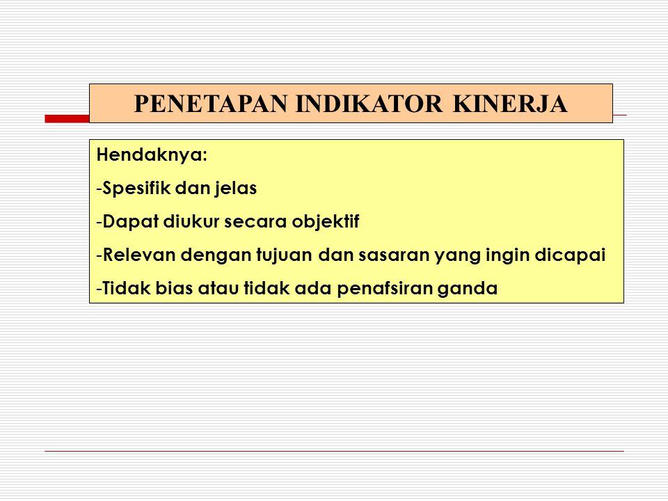 Tahap Pengukuran Kinerja 1.Penetapan Indikator Kinerja 2.Pengumpulan Data Kinerja 3.Pengukuran Kinerja