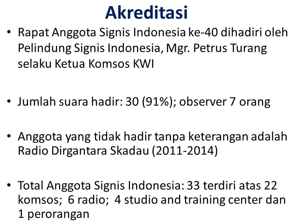 Akreditasi Rapat Anggota Signis Indonesia ke-40 dihadiri oleh Pelindung Signis Indonesia, Mgr. Petrus Turang selaku Ketua Komsos KWI Jumlah suara hadi