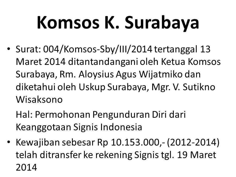Komsos K. Surabaya Surat: 004/Komsos-Sby/III/2014 tertanggal 13 Maret 2014 ditantandangani oleh Ketua Komsos Surabaya, Rm. Aloysius Agus Wijatmiko dan