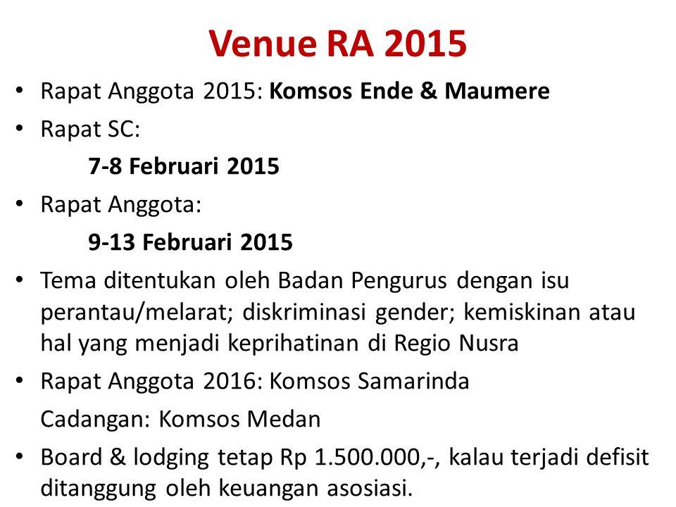 Venue RA 2015 Rapat Anggota 2015: Komsos Ende & Maumere Rapat SC: 7-8 Februari 2015 Rapat Anggota: 9-13 Februari 2015 Tema ditentukan oleh Badan Pengu