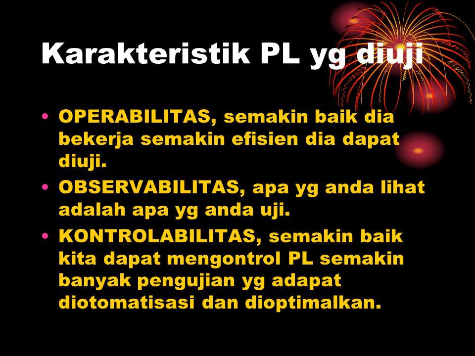 Karakteristik PL yg diuji OPERABILITAS, semakin baik dia bekerja semakin efisien dia dapat diuji.