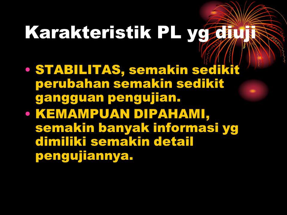 Karakteristik PL yg diuji STABILITAS, semakin sedikit perubahan semakin sedikit gangguan pengujian.