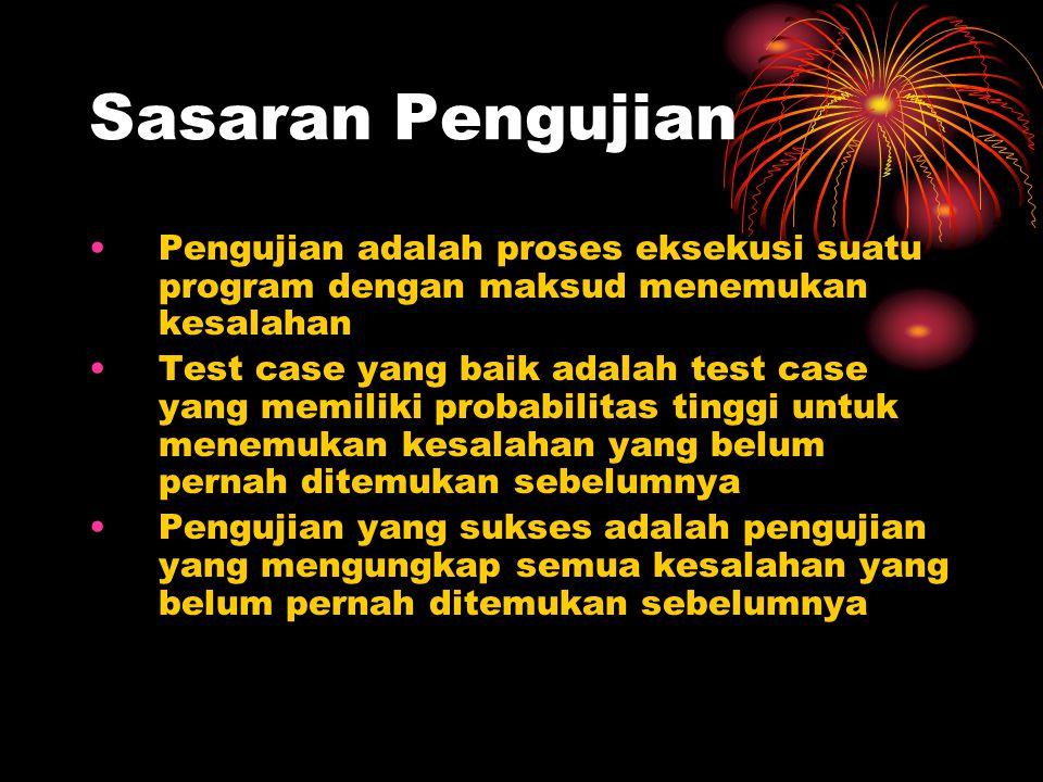 Sasaran Pengujian Pengujian adalah proses eksekusi suatu program dengan maksud menemukan kesalahan Test case yang baik adalah test case yang memiliki probabilitas tinggi untuk menemukan kesalahan yang belum pernah ditemukan sebelumnya Pengujian yang sukses adalah pengujian yang mengungkap semua kesalahan yang belum pernah ditemukan sebelumnya
