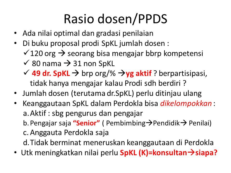 Rasio dosen/PPDS Ada nilai optimal dan gradasi penilaian Di buku proposal prodi SpKL jumlah dosen : 120 org  seorang bisa mengajar bbrp kompetensi 80