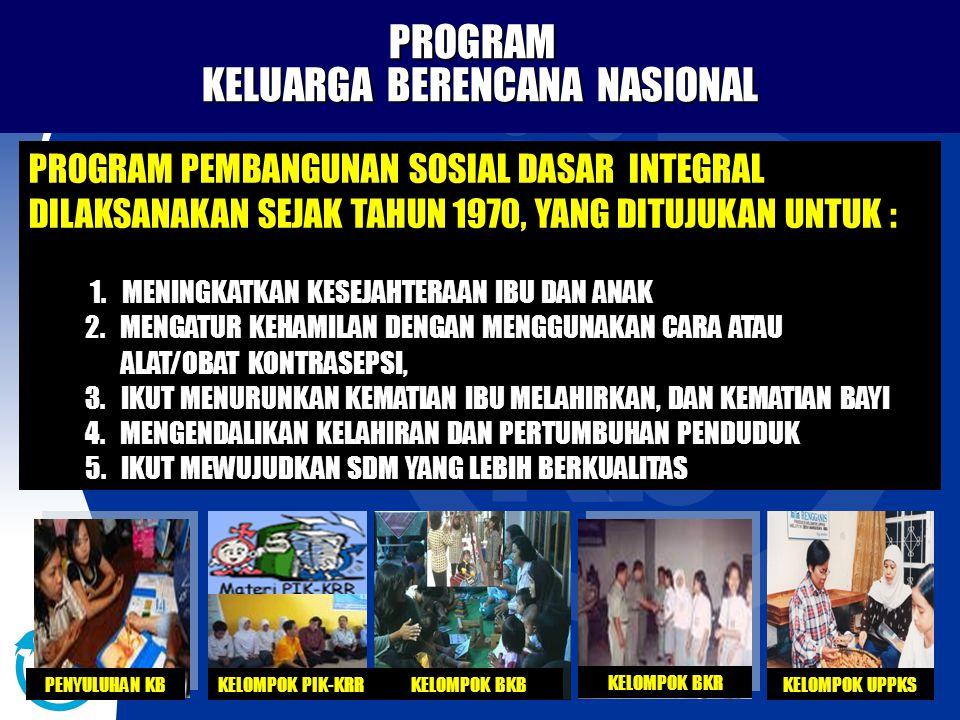 33 4.Program KKB bagian dari peningkatan SDM Pengendalian Penduduk FOKUS: Revitalisasi Program KBRevitalisasi Program KB Penyerasian Kebijakan KependudukanPenyerasian Kebijakan Kependudukan