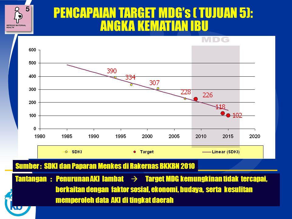 Tantangan : Penurunan AKI lambat  Target MDG kemungkinan tidak tercapai, berkaitan dengan faktor sosial, ekonomi, budaya, serta kesulitan memperoleh