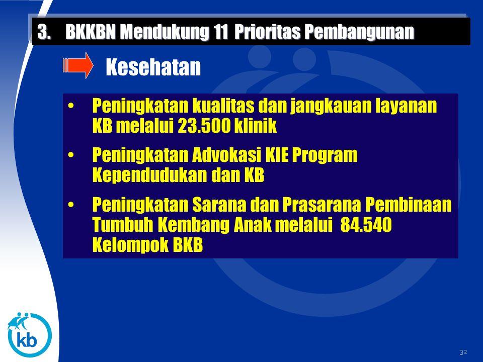 32 Peningkatan kualitas dan jangkauan layanan KB melalui 23.500 klinik Peningkatan Advokasi KIE Program Kependudukan dan KB Peningkatan Sarana dan Pra