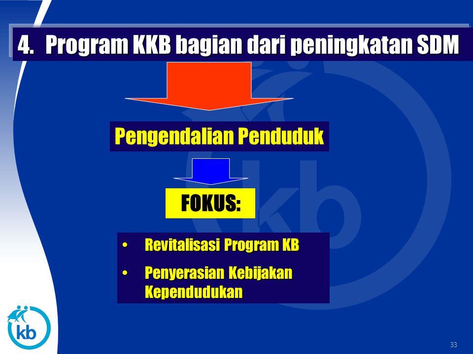 33 4.Program KKB bagian dari peningkatan SDM Pengendalian Penduduk FOKUS: Revitalisasi Program KBRevitalisasi Program KB Penyerasian Kebijakan Kependu